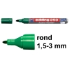 Edding 250 whiteboard marker groen (1,5 - 3 mm rond)